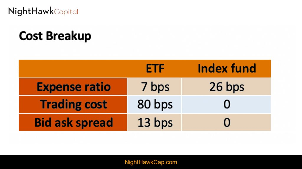 ETF and Index Fund